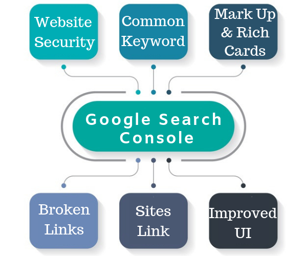 google-search-website