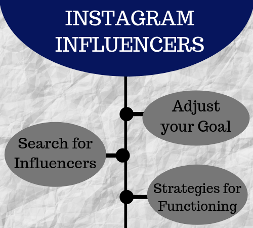how-to-find-instagram-influencers