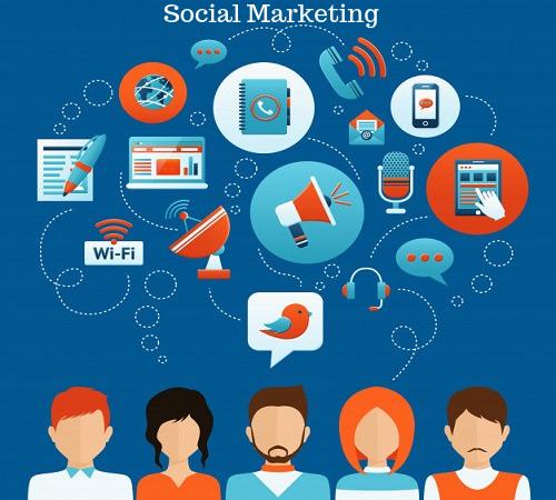 advantages-of-societal-marketing-concept