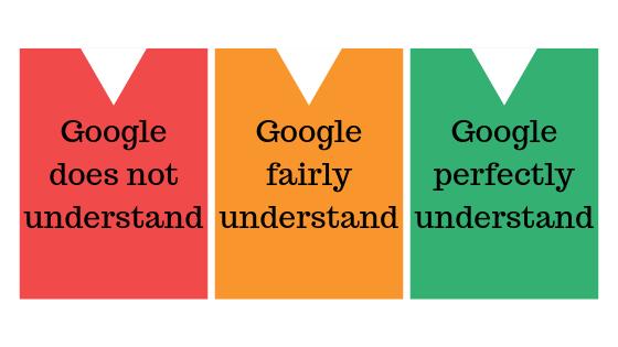 google-keyword-planner-tool-free