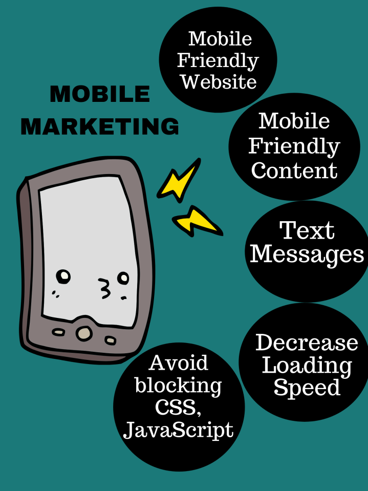 mobile-phone-marketing-strategy