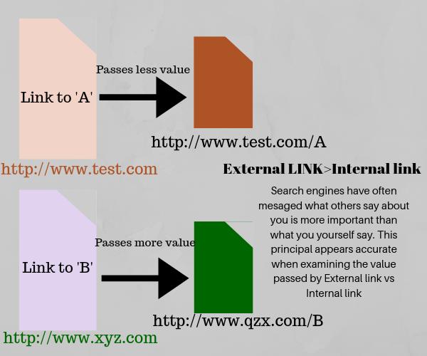 external-links-checker