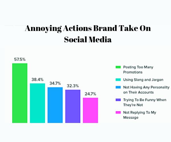 social-media-strategy-template-pdf